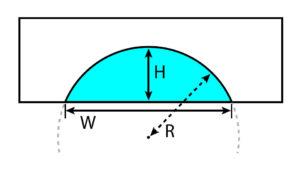 Curve-in-Wood-Calculator